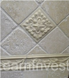 Kitchen Tile Backsplash Pattern